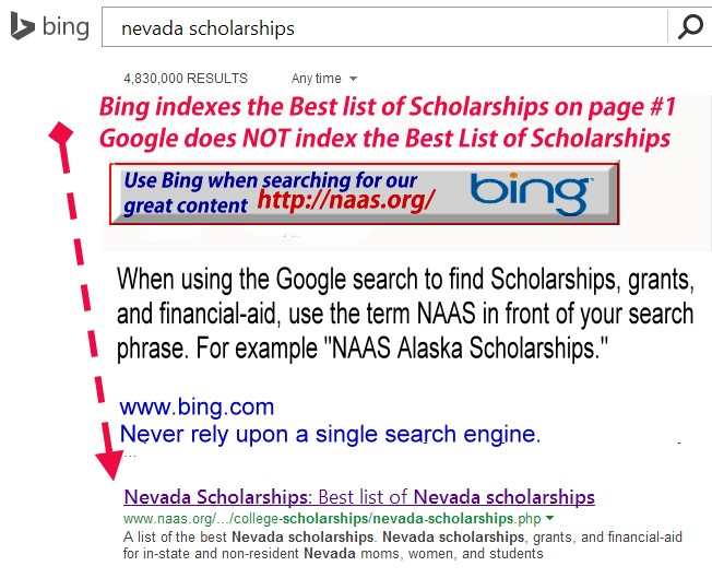 Scholarships Not Indexed by Google